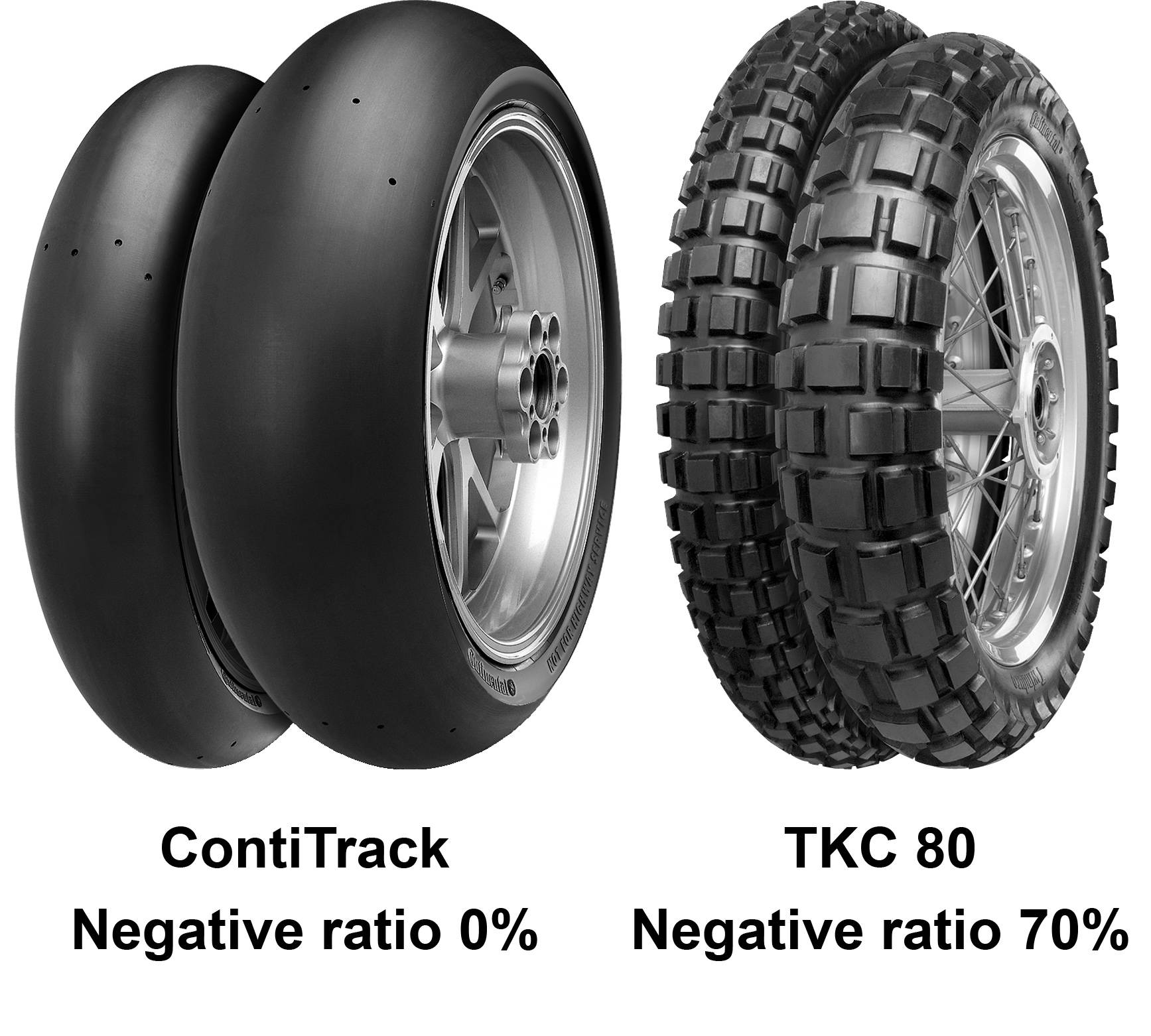 Tire For Less >> Tire Performance In Wet Conditions Negative Ratio Contimoto Usa Blog